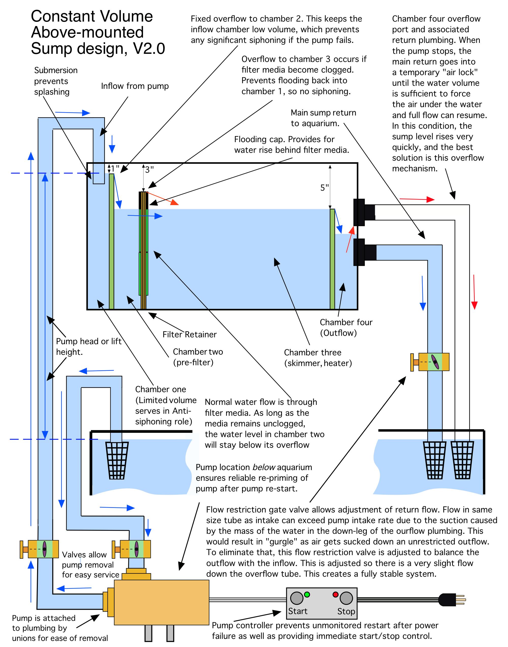 ded book guide wter heter nz plumbing pdf services design tnkless engineering